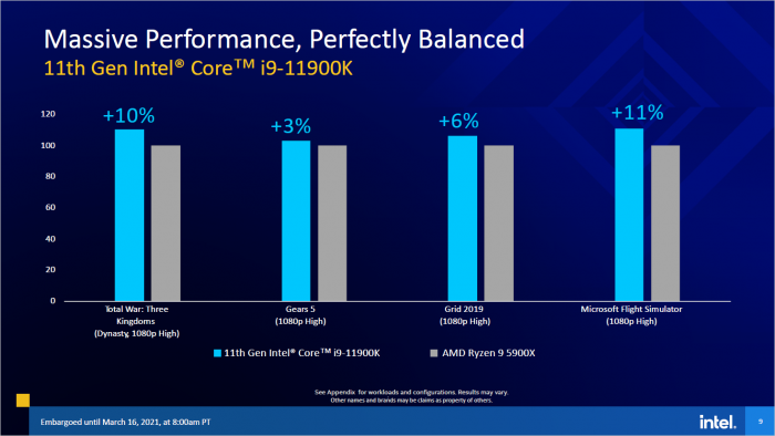 Core i9-11900K vs Ryzen 9 5900X (Bild: Intel)