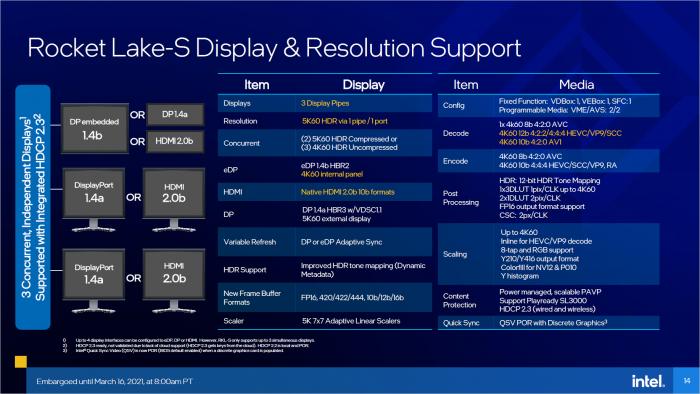 Die Xe-LP-Grafikeinheit unterstützt AV1-Decoding. (Bild: Intel)