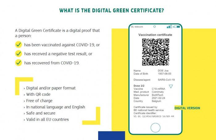 So soll der digitale grüne Pass der EU aussehen. (Grafik: EU-Kommission/Screenshot: Golem.de)