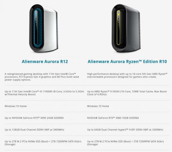 US-Landing-Page zeigt vermeintlich schlechteres AMD-System. (Bild: Alienware)