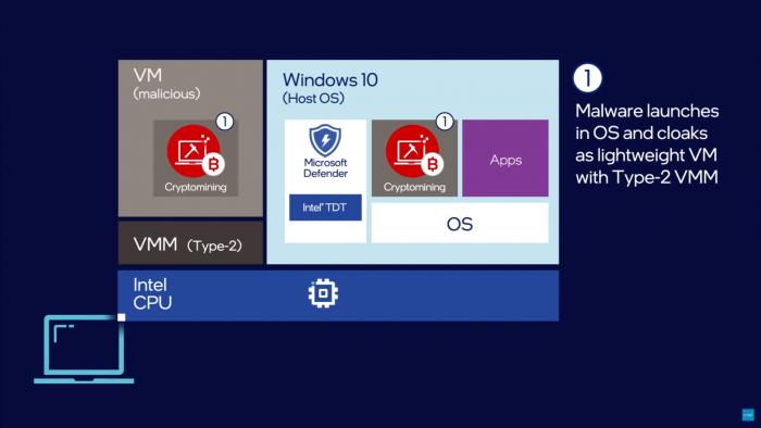 Sollte sich Malware eingenistet haben ... (Bild: Intel)