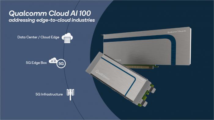 Cloud AI 100 für Datacenter und Edge (Bild: Qualcomm)