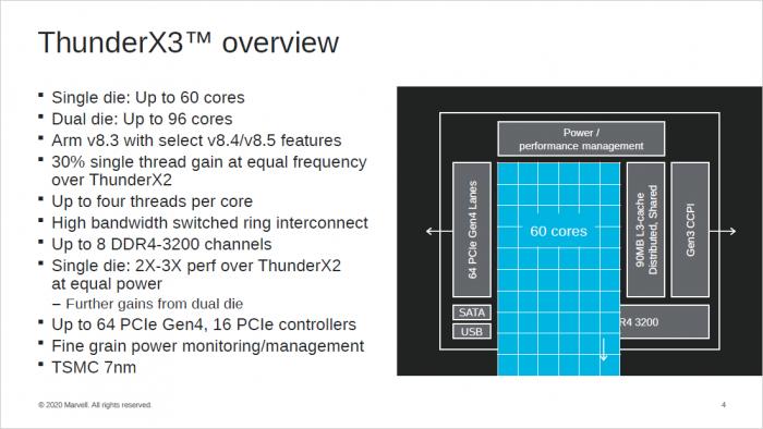 Präsentation zum ThunderX3 (Bild: Marvell)
