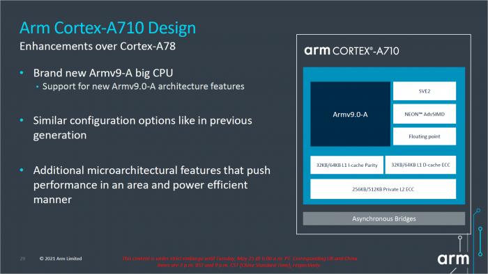 Überblick der Verbesserungen des Cortex-A710 (Bild: ARM)