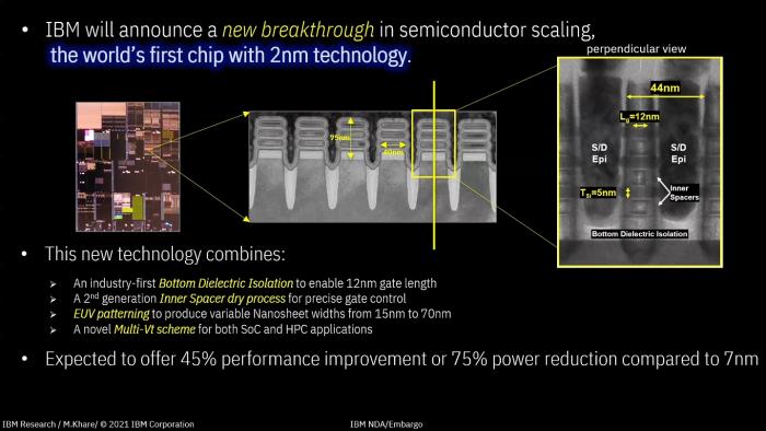 Überblick zum 2-nm-Testchip (Bild: IBM)