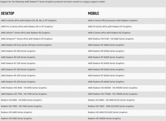 Eine Liste mit Grafikkarten und APUs, die nicht mehr mit aktuellen Treibern unterstützt werden. (Bild: AMD)