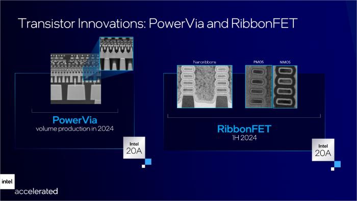 Intel setzt auf GAA-Transistoren und eine rückseitige Stromversorgung. (Bild: Intel)
