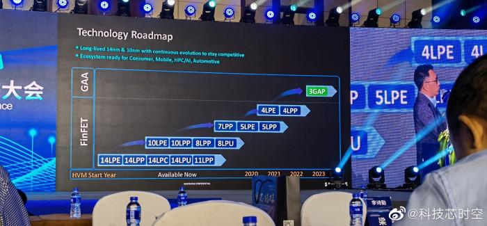 Samsung-Roadmap bis 2023 (Bild: Baidu)