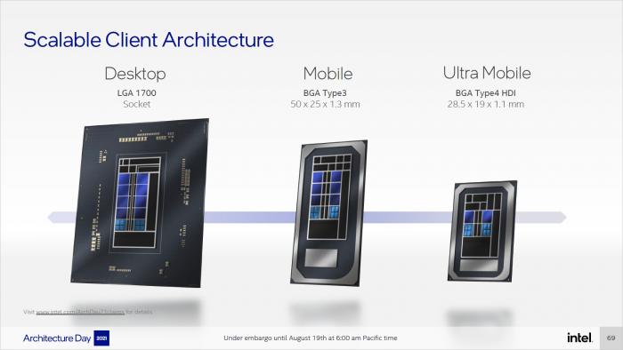 Alder Lake nutzt drei Designs für Desktop und Mobile. (Bild: Intel)