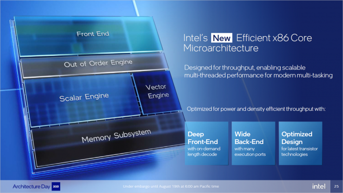 Gracemont ist der Name des neuen Efficiency-Kerns. (Bild: Intel)