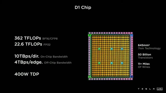Der D1-Chip wird in 7 nm gefertigt und misst 645 mm². (Bild: Tesla)