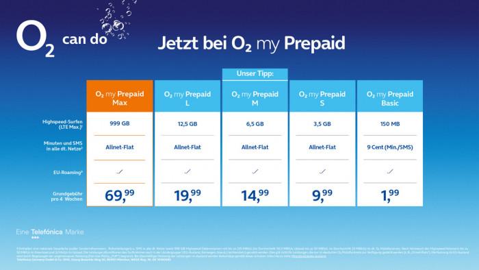 Prepaid-Tarife von O2 (Bild: Telefónica)