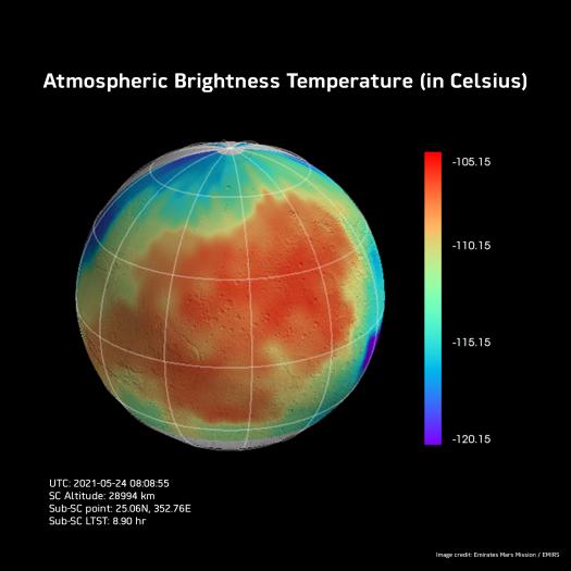 Die Sonde zeichnete die Temperatur der Atmosphäre auf und verfolgte, wie sie sich im Laufe des Vormittags erwärmte (Bild: Emirates Mars Mission, EMIRS).